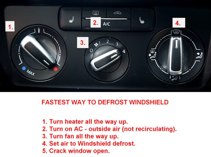 Steps to defrost car windshield